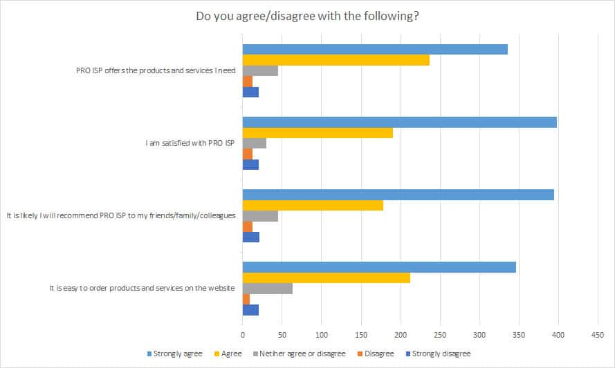 dating coach san diego january